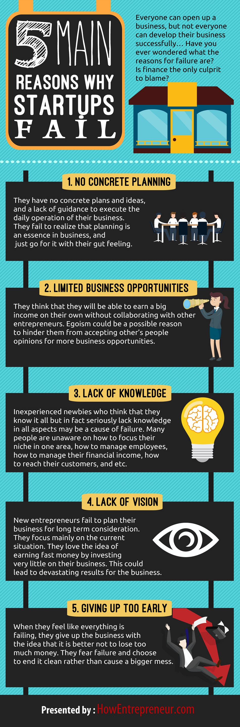5 Main Reasons Why Startups Fail